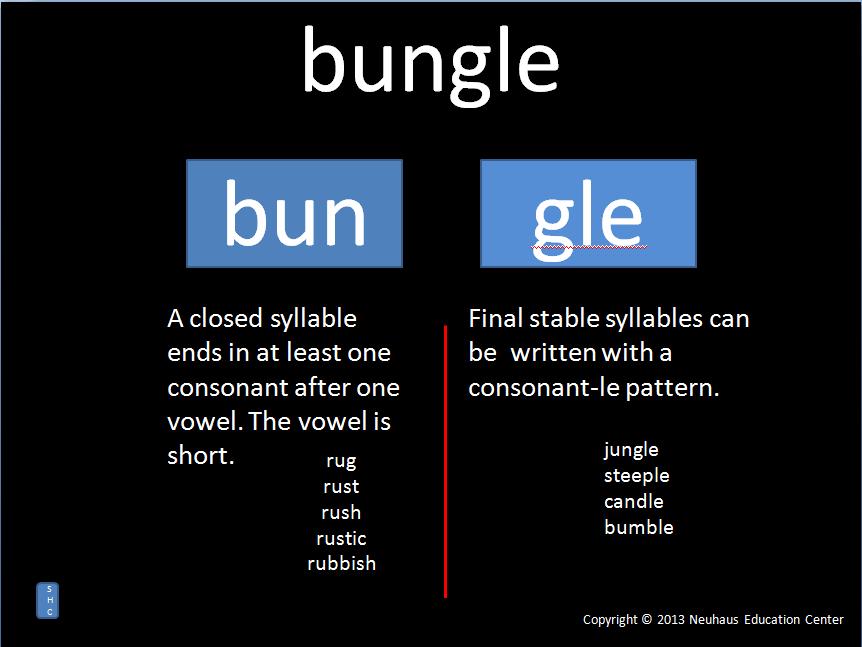 bungle - pronunciation